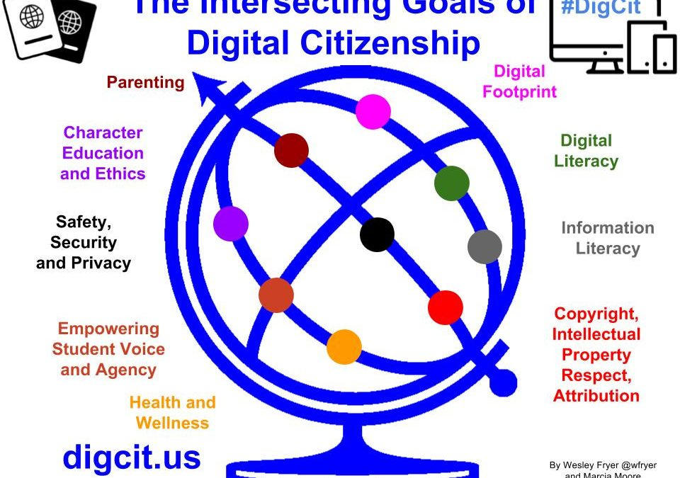 Digital Citizenship Lessons